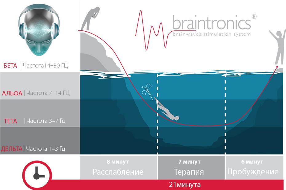 braintronics_1.jpg